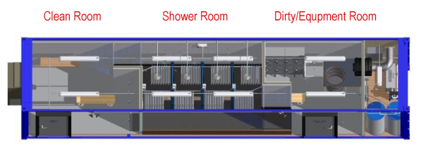 decontamination shower trailer, Decon Shower, Decontamination Shower, DropBox Inc., Decontamination Showers, portable decon shower, modular decon shower